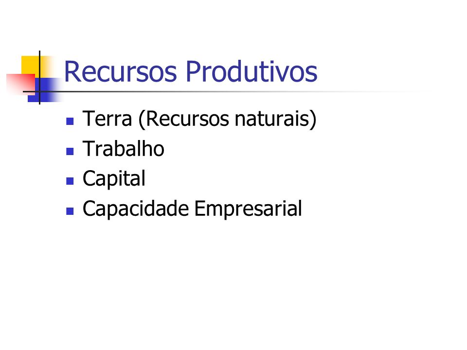 Recursos Produtivos Terra (Recursos naturais) Trabalho Capital