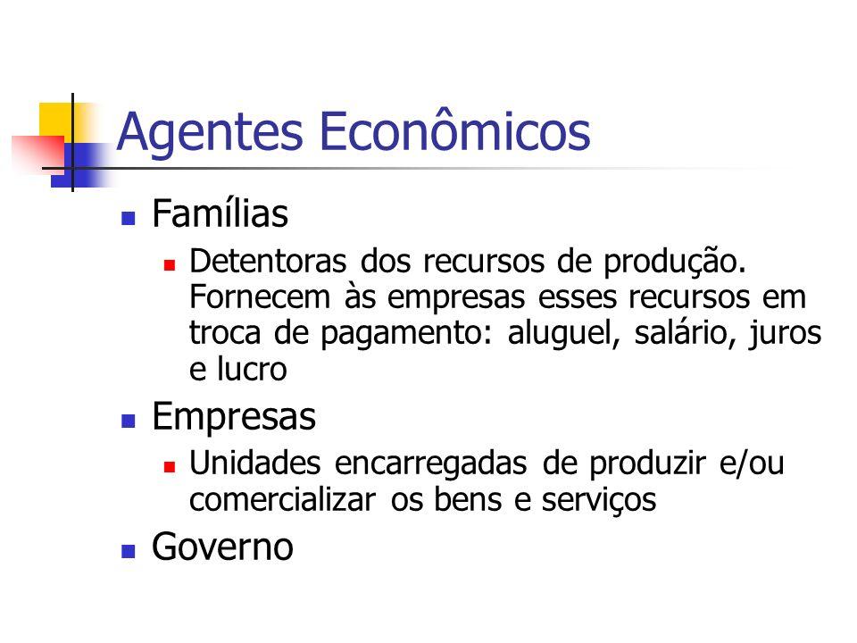 Agentes Econômicos Famílias Empresas Governo