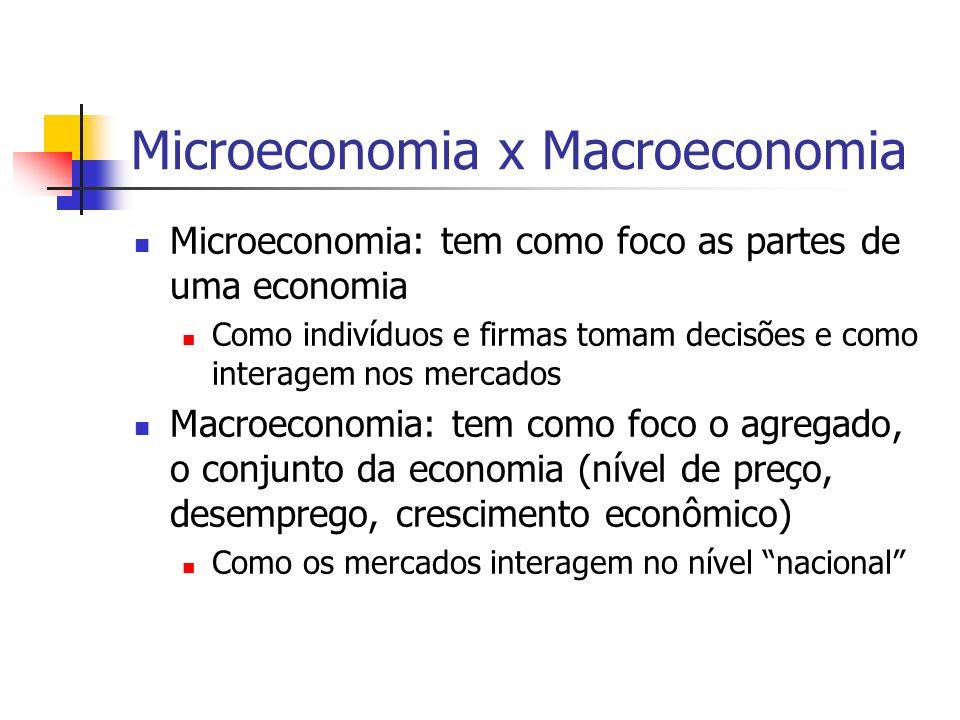 Microeconomia x Macroeconomia