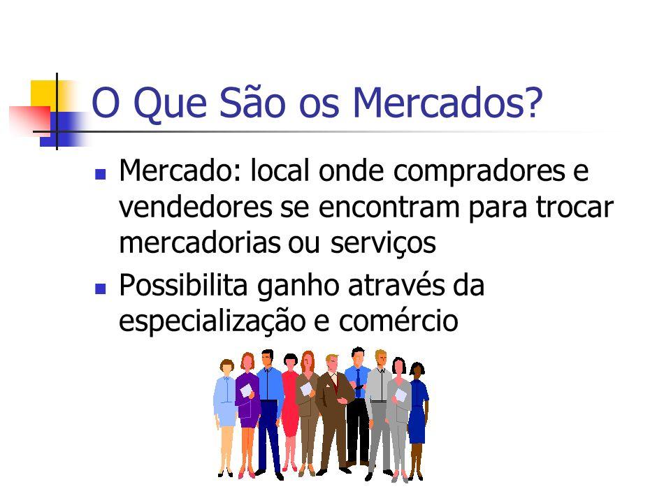 O Que São os Mercados Mercado: local onde compradores e vendedores se encontram para trocar mercadorias ou serviços.