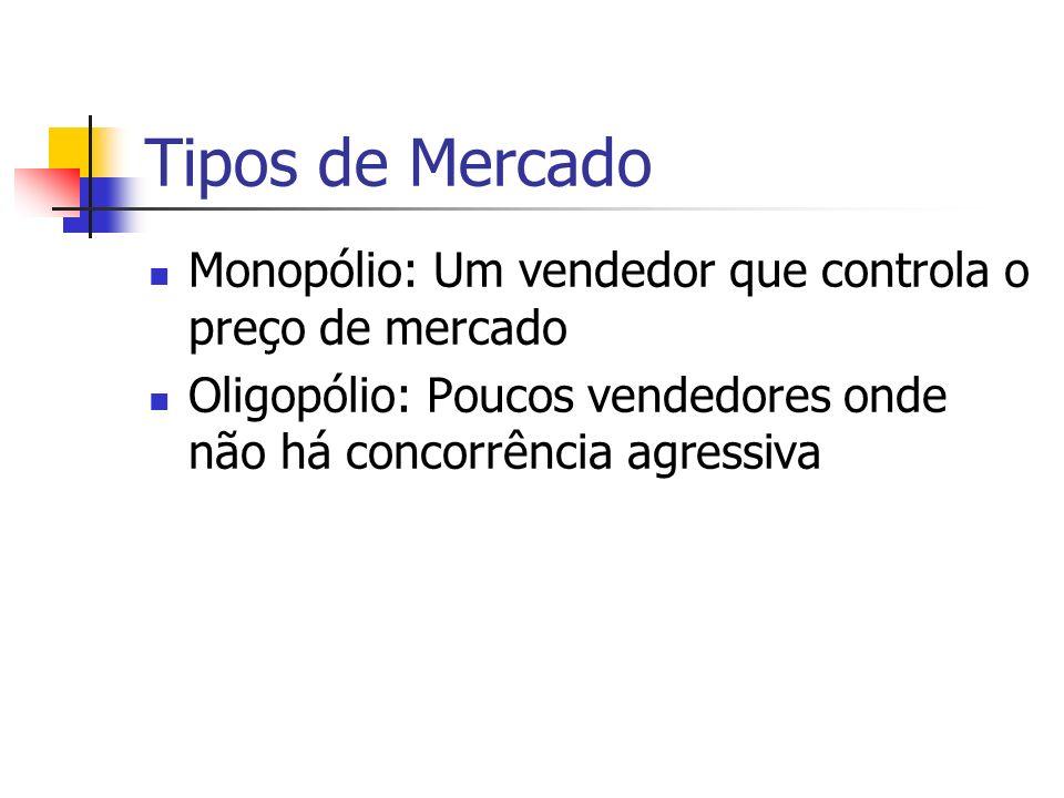 Tipos de Mercado Monopólio: Um vendedor que controla o preço de mercado.