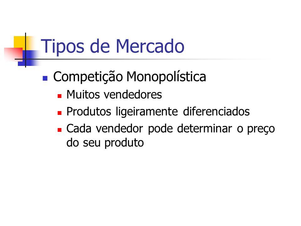 Tipos de Mercado Competição Monopolística Muitos vendedores