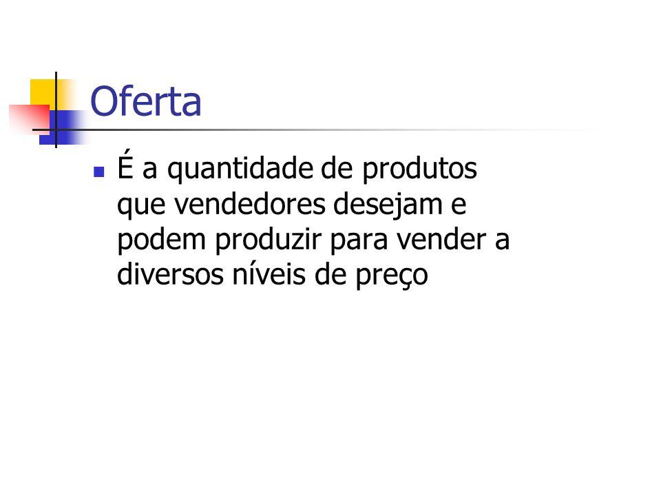 Oferta É a quantidade de produtos que vendedores desejam e podem produzir para vender a diversos níveis de preço.