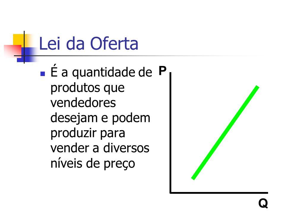 Lei da Oferta É a quantidade de produtos que vendedores desejam e podem produzir para vender a diversos níveis de preço.