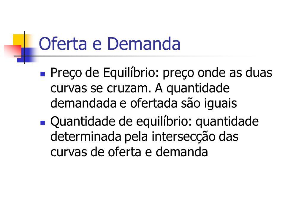 Oferta e Demanda Preço de Equilíbrio: preço onde as duas curvas se cruzam. A quantidade demandada e ofertada são iguais.
