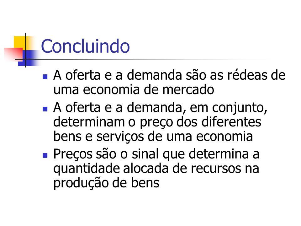 Concluindo A oferta e a demanda são as rédeas de uma economia de mercado.