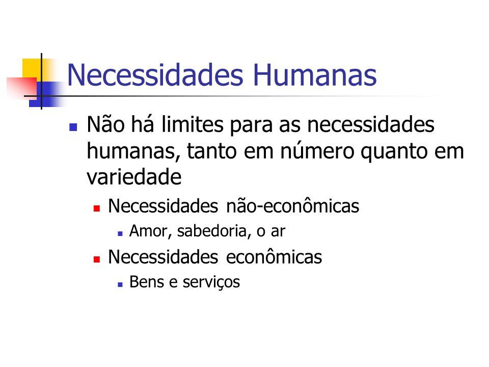 Necessidades Humanas Não há limites para as necessidades humanas, tanto em número quanto em variedade.