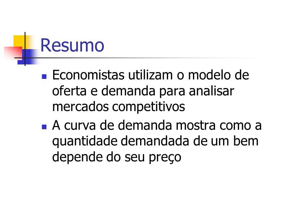 Resumo Economistas utilizam o modelo de oferta e demanda para analisar mercados competitivos.