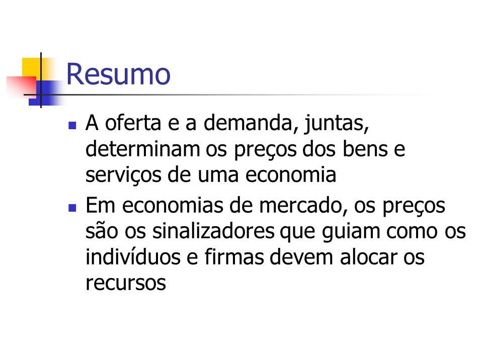 Resumo A oferta e a demanda, juntas, determinam os preços dos bens e serviços de uma economia.