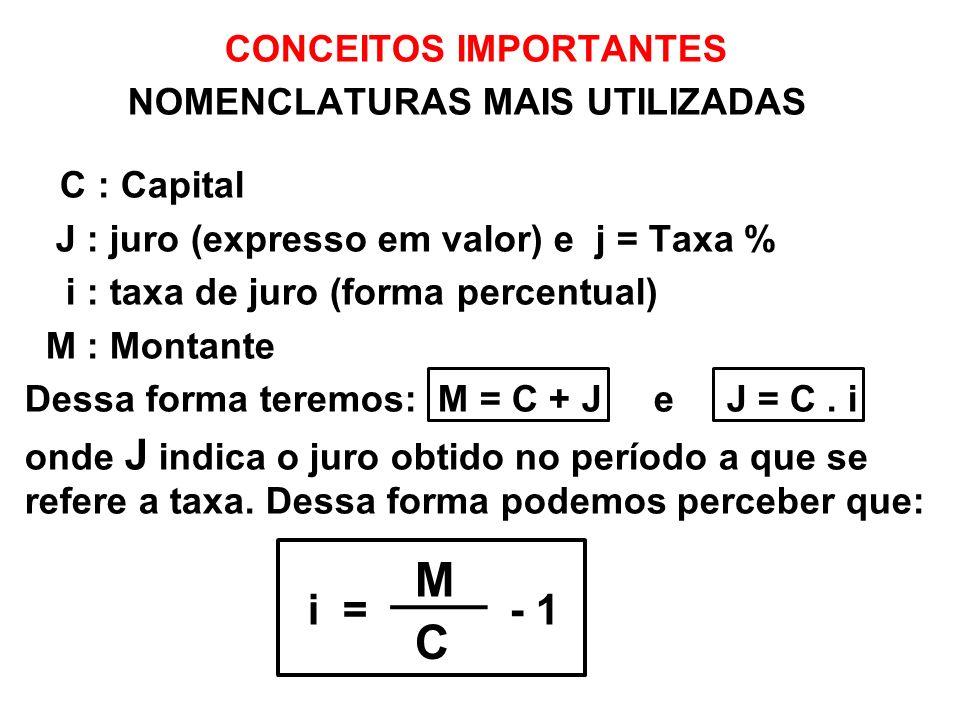 CONCEITOS IMPORTANTES