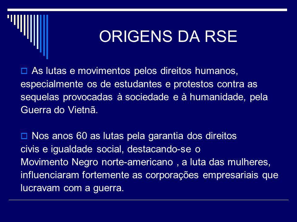 ORIGENS DA RSE As lutas e movimentos pelos direitos humanos,