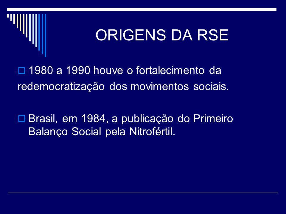 ORIGENS DA RSE 1980 a 1990 houve o fortalecimento da