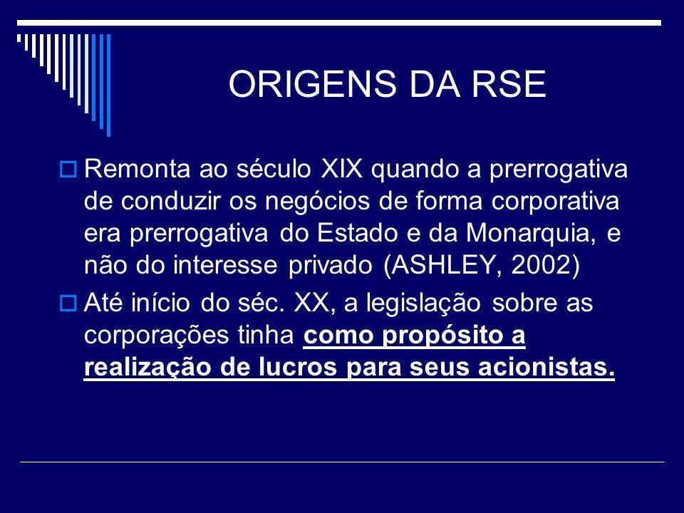ORIGENS DA RSE