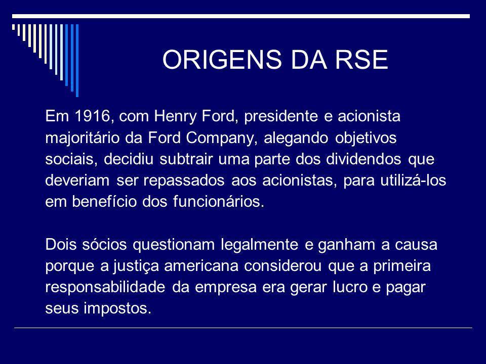 ORIGENS DA RSE Em 1916, com Henry Ford, presidente e acionista