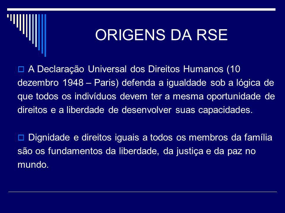 ORIGENS DA RSE A Declaração Universal dos Direitos Humanos (10