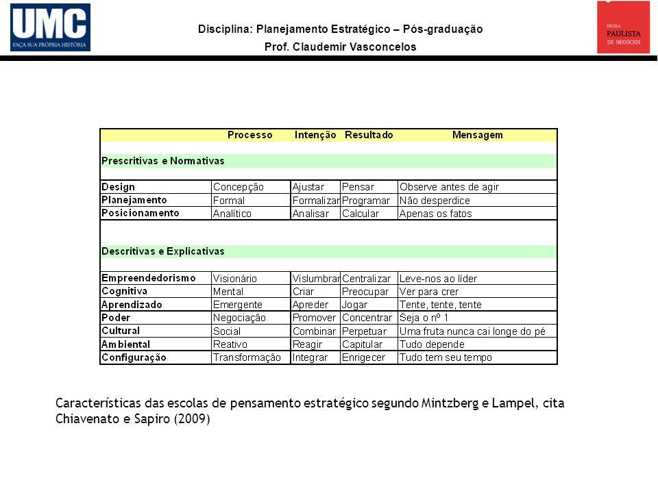 Características das escolas de pensamento estratégico segundo Mintzberg e Lampel, cita Chiavenato e Sapiro (2009)