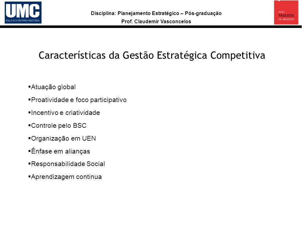 Características da Gestão Estratégica Competitiva