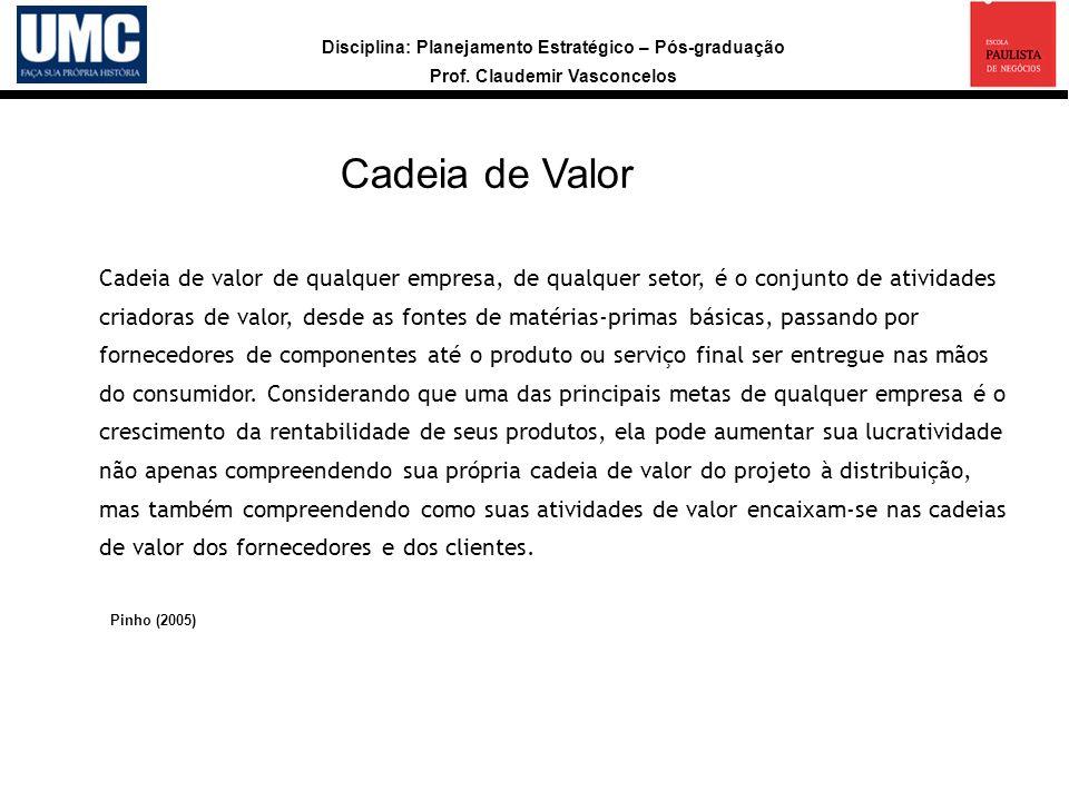 Cadeia de Valor Cadeia de valor de qualquer empresa, de qualquer setor, é o conjunto de atividades.