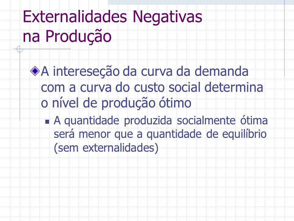 Externalidades Negativas na Produção