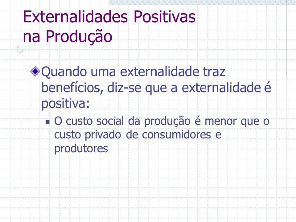 Externalidades Positivas na Produção