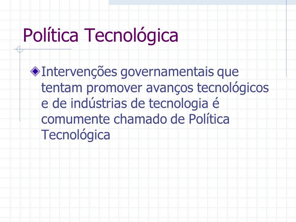Política Tecnológica