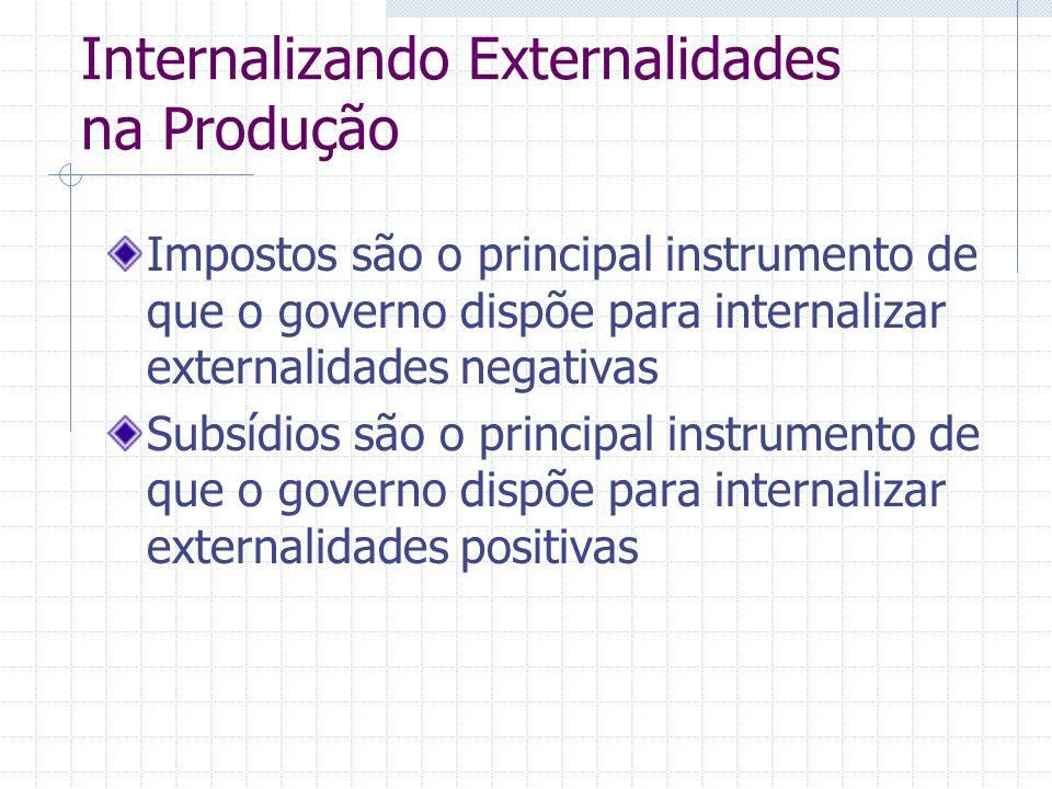 Internalizando Externalidades na Produção