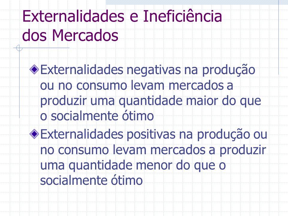 Externalidades e Ineficiência dos Mercados