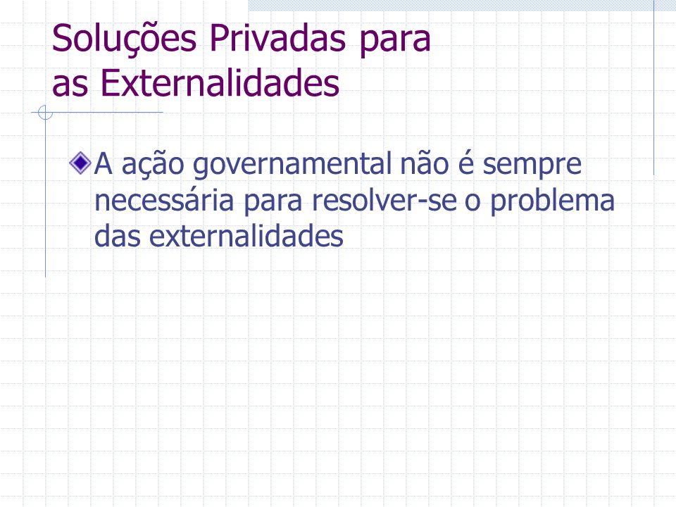 Soluções Privadas para as Externalidades