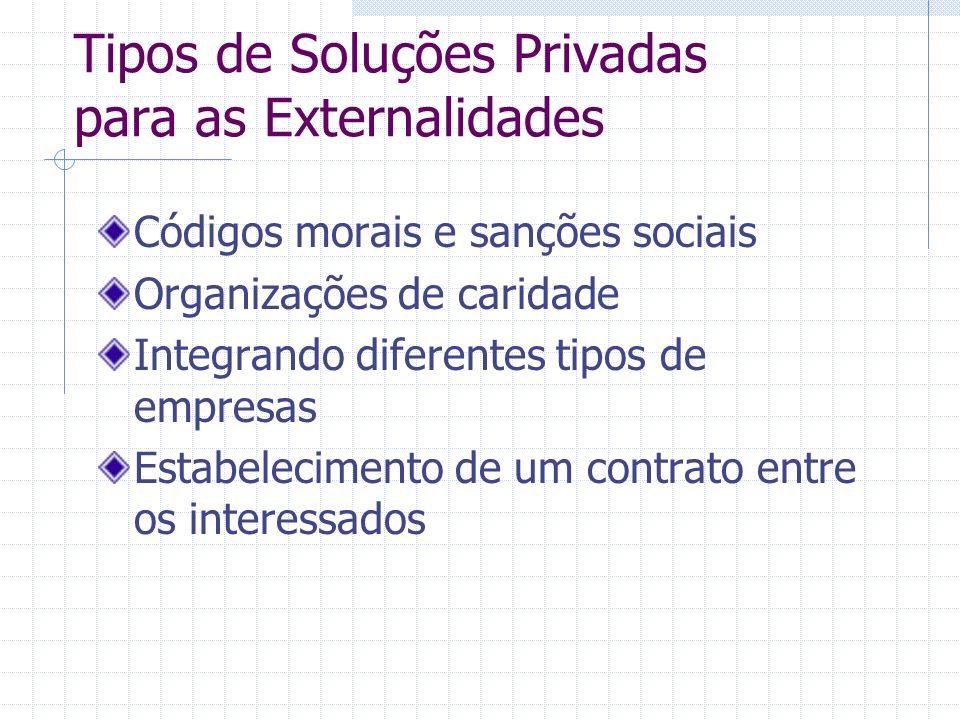 Tipos de Soluções Privadas para as Externalidades
