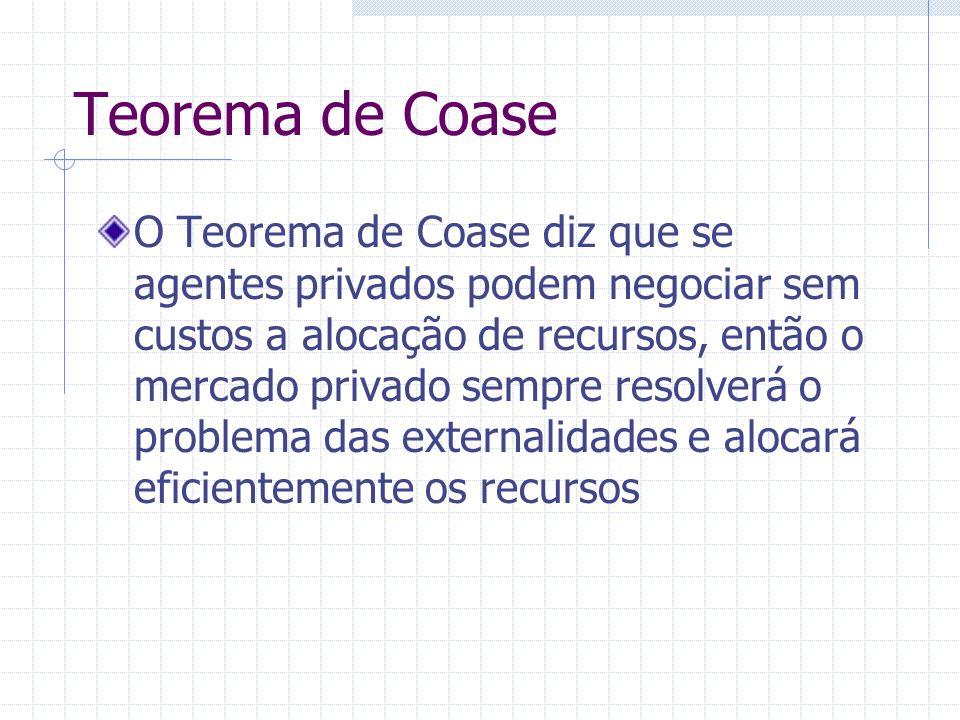 Teorema de Coase