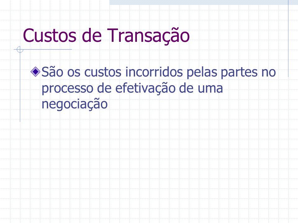 Custos de Transação São os custos incorridos pelas partes no processo de efetivação de uma negociação.