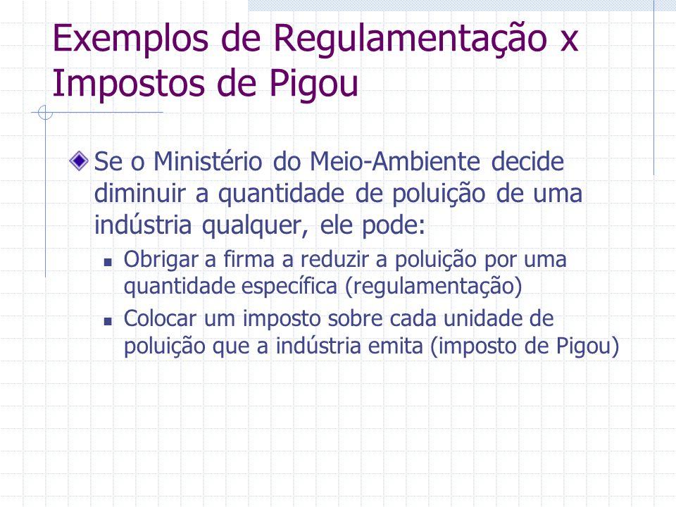 Exemplos de Regulamentação x Impostos de Pigou