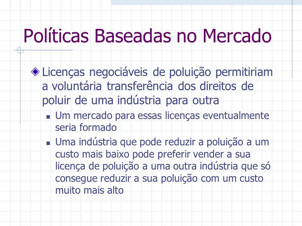 Políticas Baseadas no Mercado