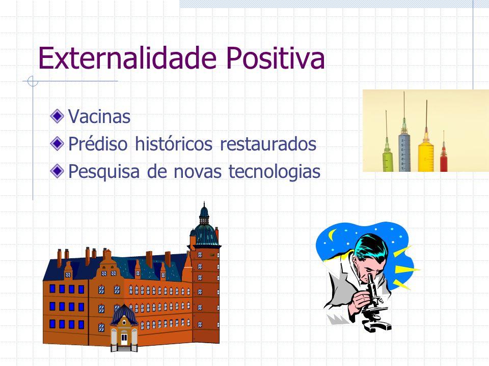 Externalidade Positiva
