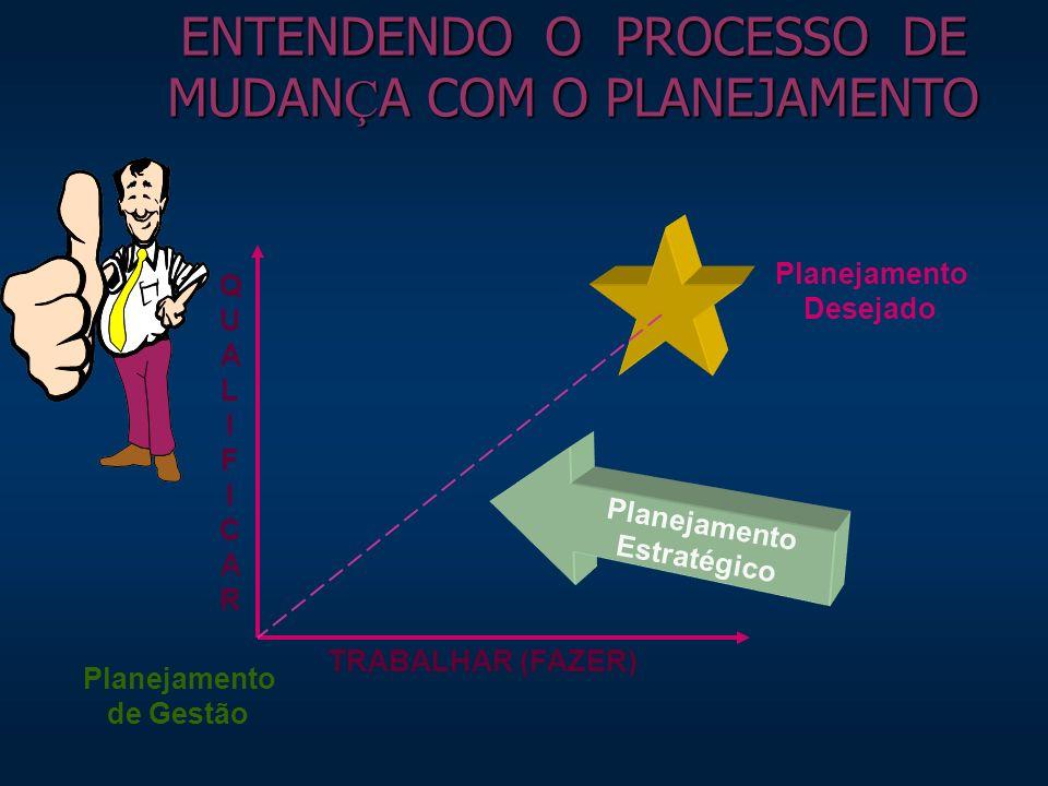 ENTENDENDO O PROCESSO DE MUDANÇA COM O PLANEJAMENTO