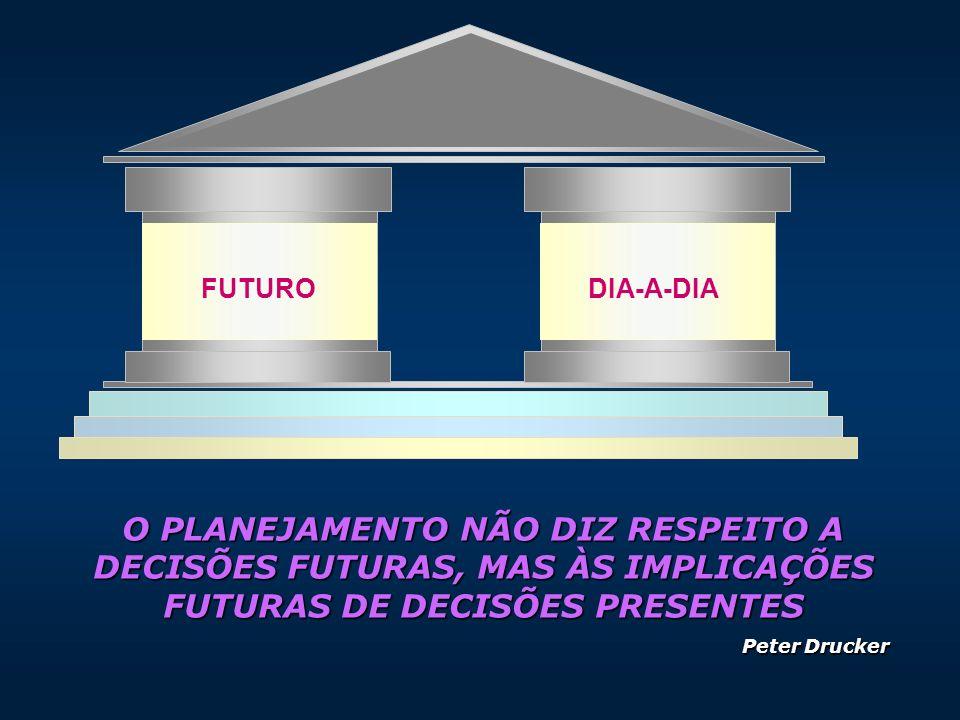 FUTURO DIA-A-DIA. O PLANEJAMENTO NÃO DIZ RESPEITO A DECISÕES FUTURAS, MAS ÀS IMPLICAÇÕES FUTURAS DE DECISÕES PRESENTES.