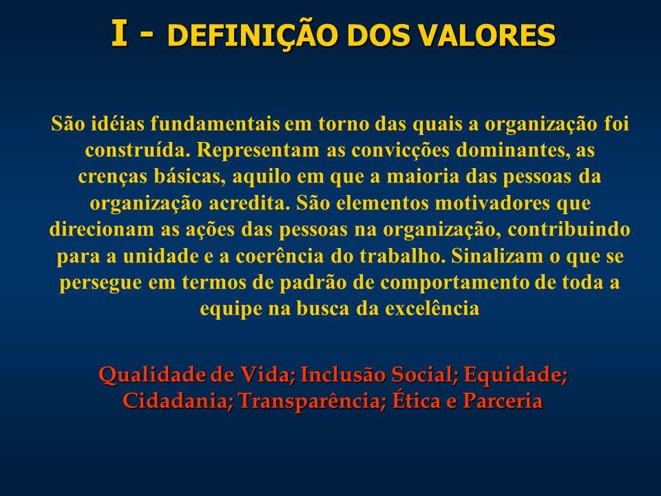 I - DEFINIÇÃO DOS VALORES