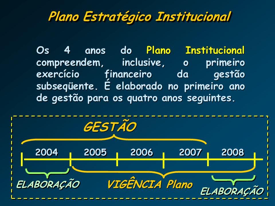 Plano Estratégico Institucional