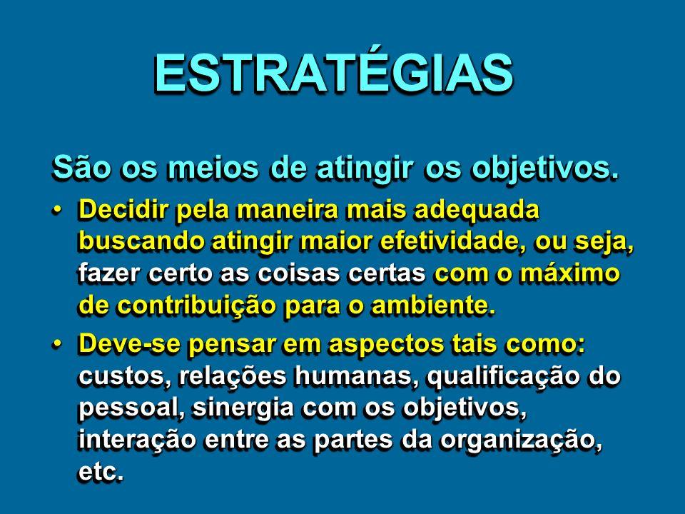 ESTRATÉGIAS São os meios de atingir os objetivos.