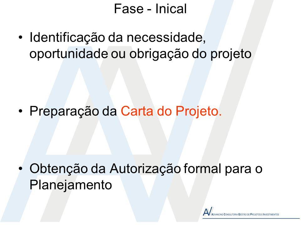 Fase - Inical Identificação da necessidade, oportunidade ou obrigação do projeto. Preparação da Carta do Projeto.