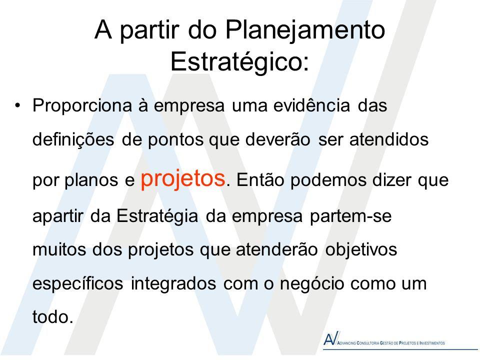 A partir do Planejamento Estratégico: