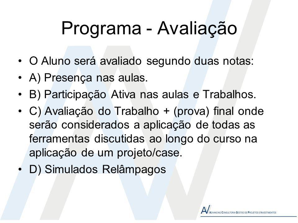 Programa - Avaliação O Aluno será avaliado segundo duas notas: