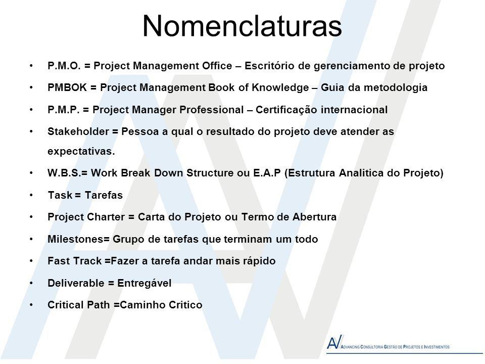 Nomenclaturas P.M.O. = Project Management Office – Escritório de gerenciamento de projeto.