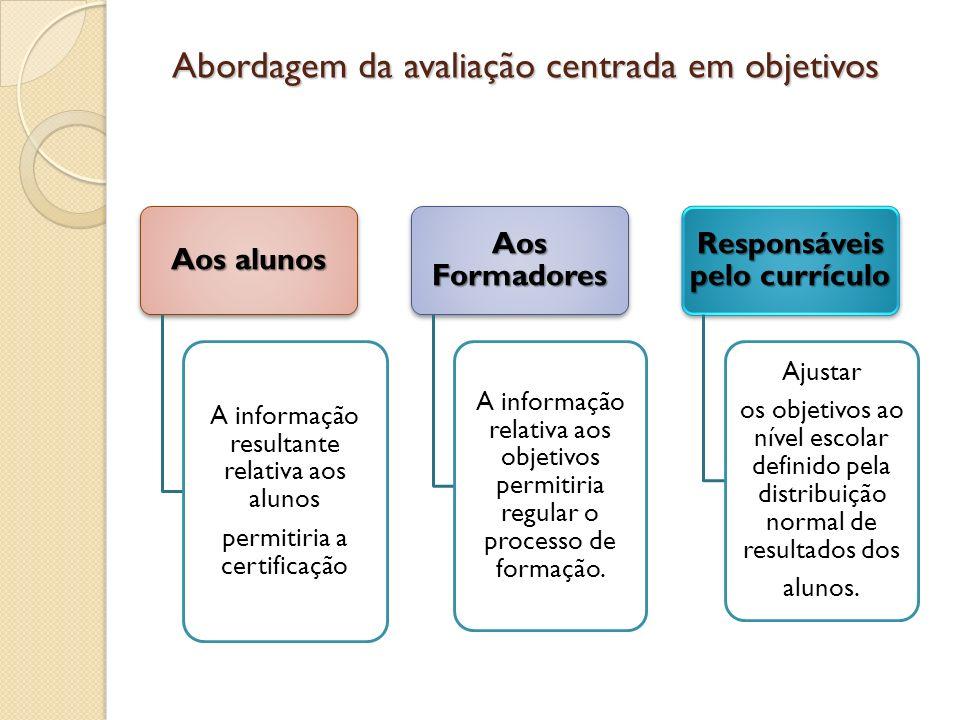 Abordagem da avaliação centrada em objetivos