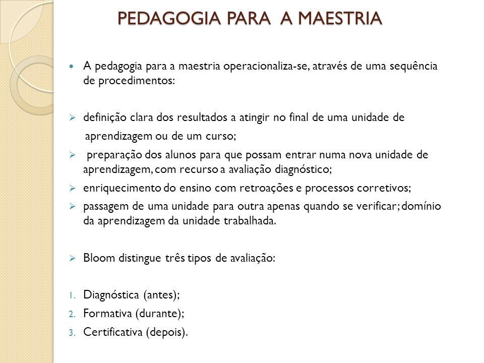 PEDAGOGIA PARA A MAESTRIA