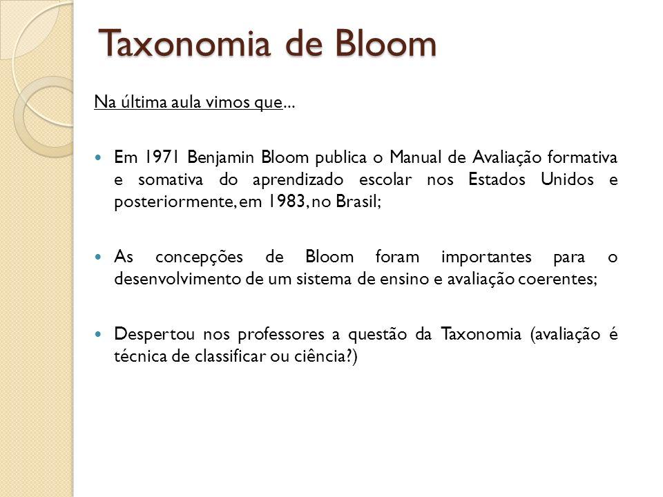 Taxonomia de Bloom Na última aula vimos que...