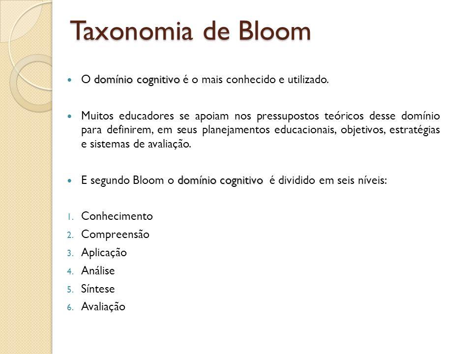 Taxonomia de Bloom O domínio cognitivo é o mais conhecido e utilizado.