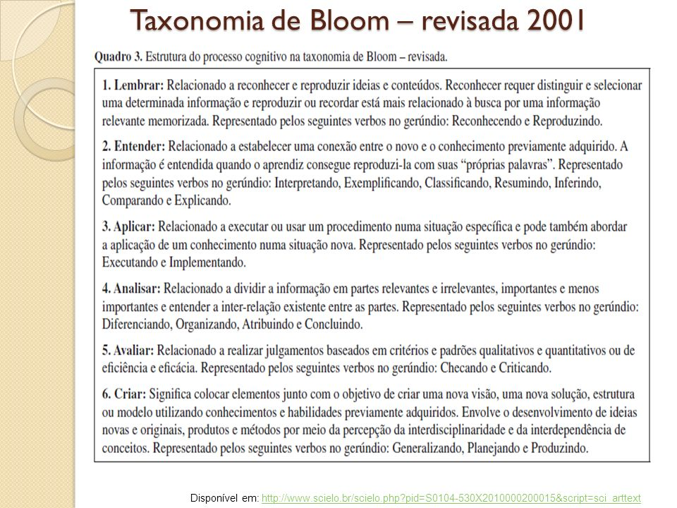 Taxonomia de Bloom – revisada 2001