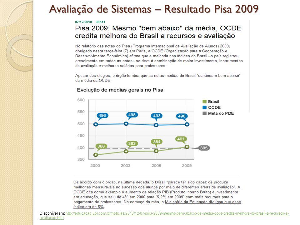 Avaliação de Sistemas – Resultado Pisa 2009
