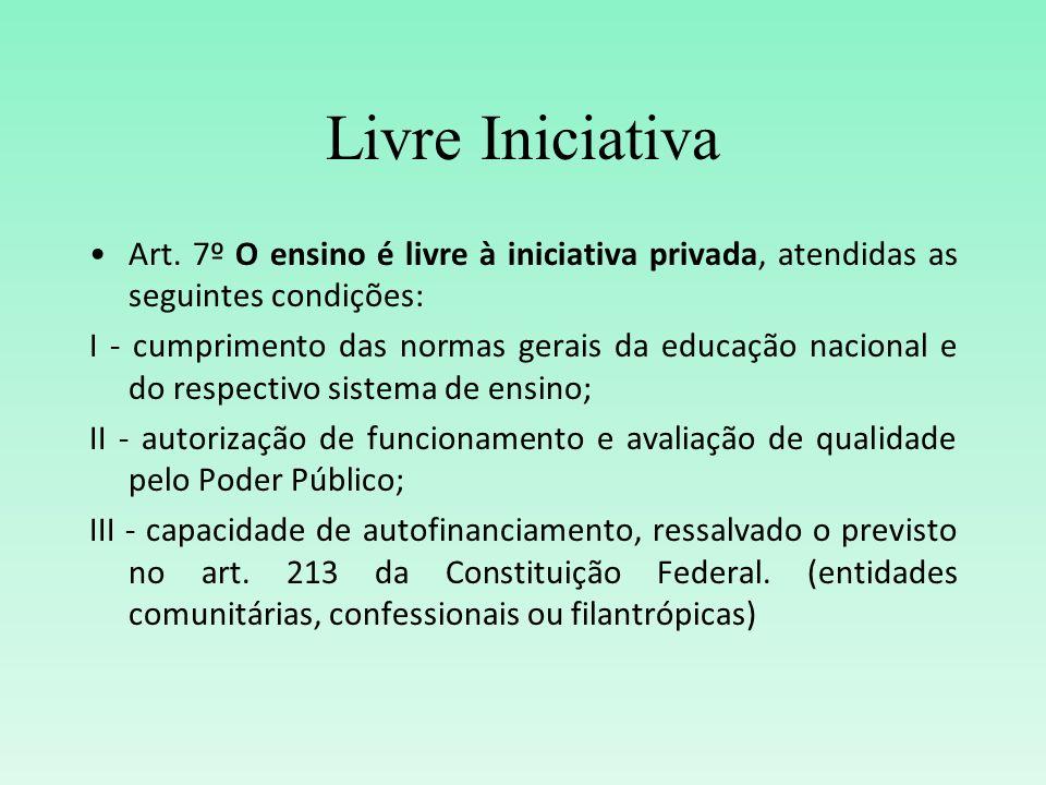 Livre Iniciativa Art. 7º O ensino é livre à iniciativa privada, atendidas as seguintes condições: